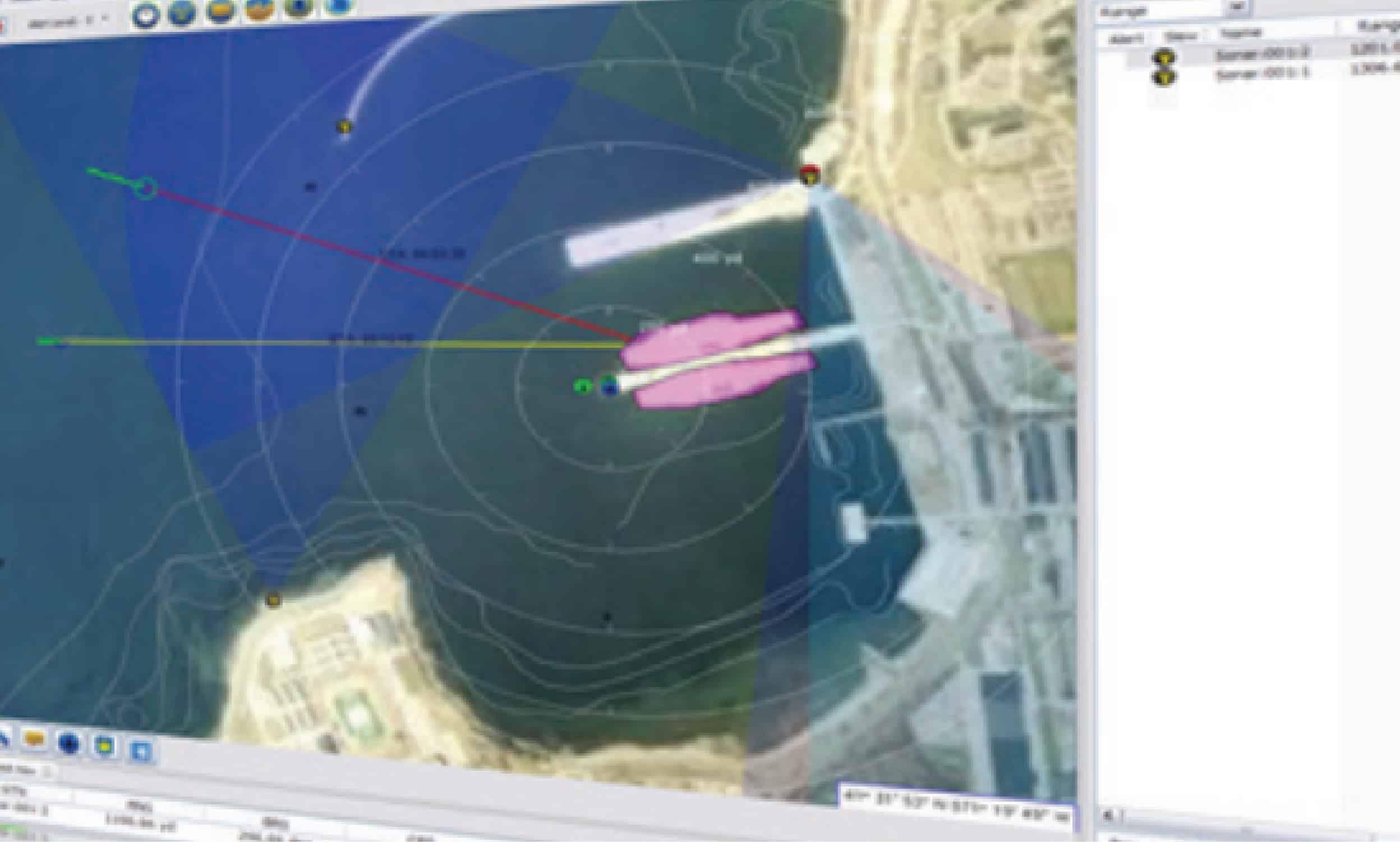 Us Navy Port